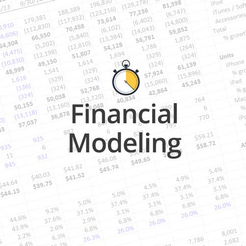 Financial Modeling Techniques: Selecting Operating And
